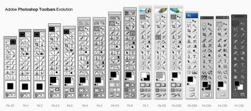 photoshop evolution